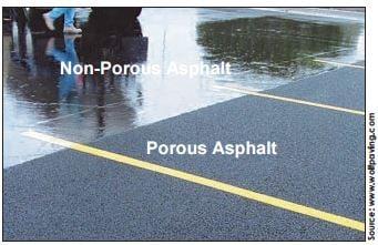 TTS_porous pavement.jpg
