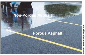 TTS_porous pavement.jpg