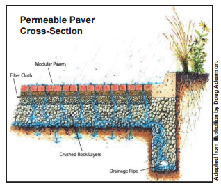 permeable_pavers.png